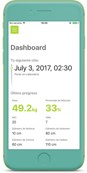Citrico dashboard